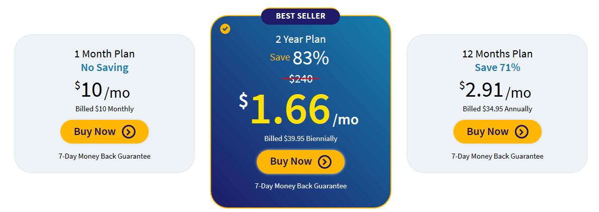 FastestVPN Pricing Plan