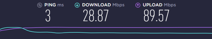 AVG VPN Before Connecting To The VPN Speed Test