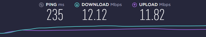 AVG VPN After Connection To UK London Server Speed Test