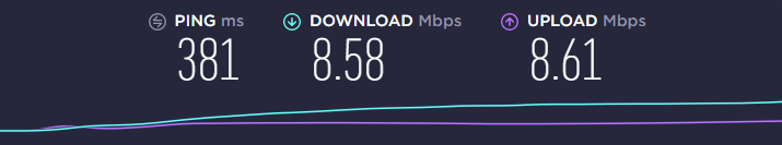 AVG VPN After Connection To US New York Server Speed Test