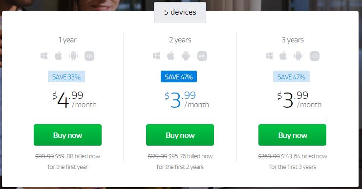 AVG VPN updated price sheet