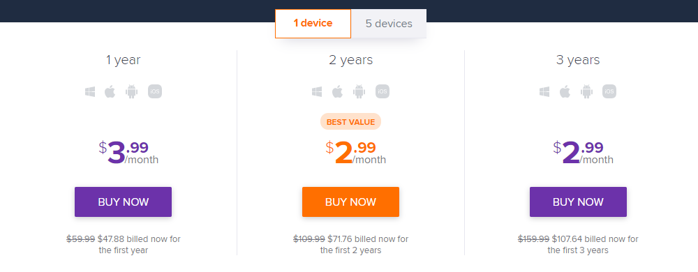 Avast secureline VPN price 1 device