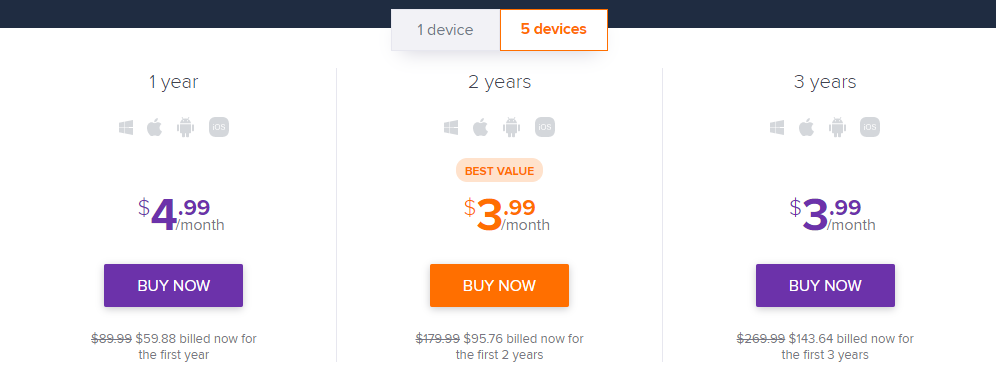 Avast secureline VPN price 5 devices