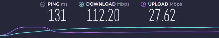 Double VPN UK-Netherlands speed test