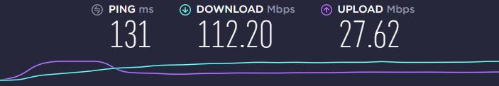 Double VPN UK-Netherlands speed test