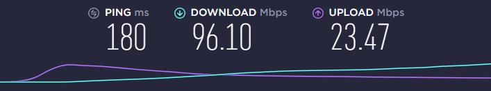 FastestVPN Speed Test UK Server