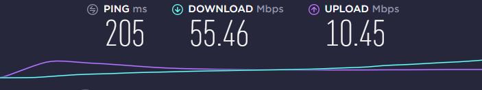 FastestVPN Speed Test US Server