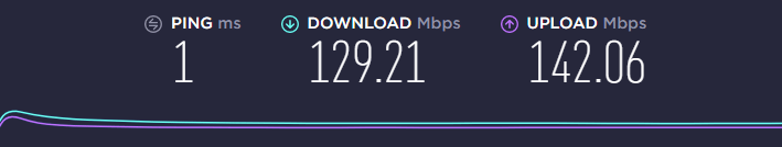 FastestVPN Speed Test Before Connecting To VPN