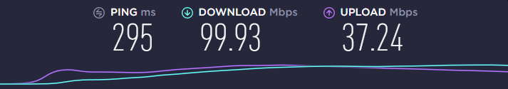NordVPN speed test using the UK server