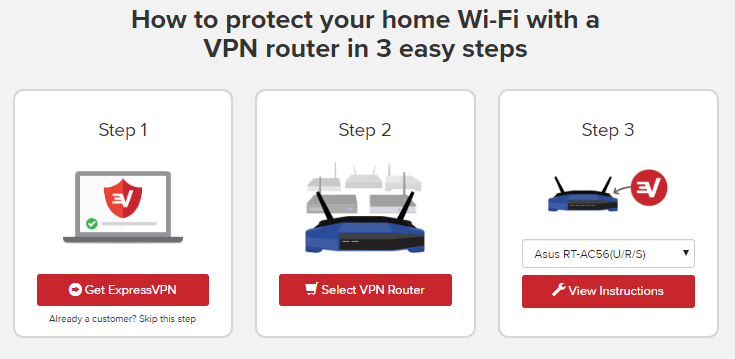 Setting up the VPN on a router