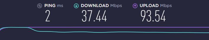 Surfshark Speed test without VPN