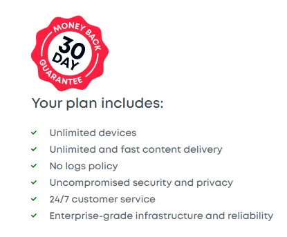 Surfshark VPN 30 Days Refund Access To Features And Refund Policy