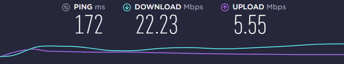Surfshark speed test after connecting to AUS Sydney server