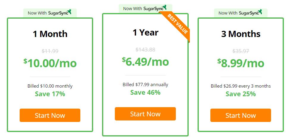 ipvanish prices