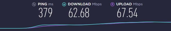 speed test using the ExpressVPN AUS server