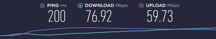 speed test using the ExpressVPN US server