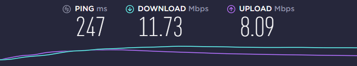 CyberGhost VPN Results Of Speed Test After Connecting To A UK Server