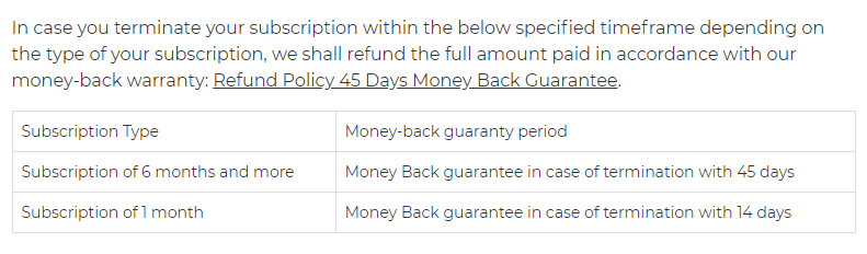 CyberGhost Refund Policy Guidelines