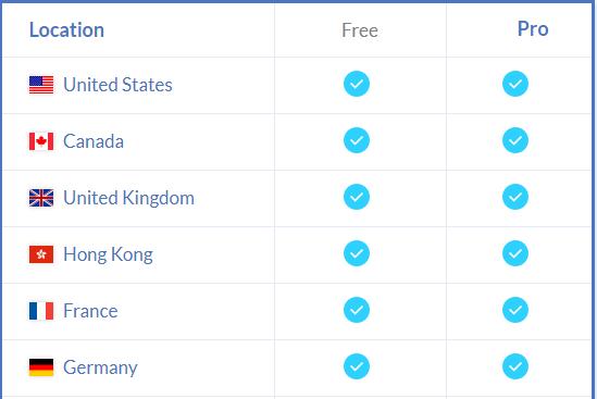 Windscribe VPN Server Location List