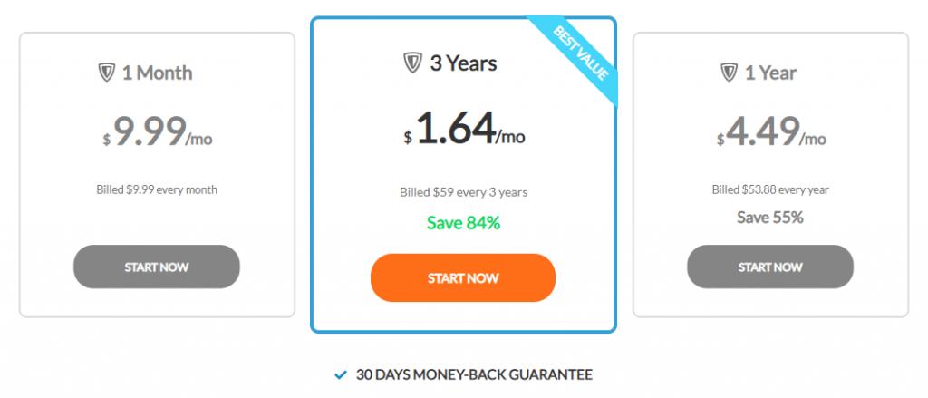 ZenMate VPN Pricing Plan
