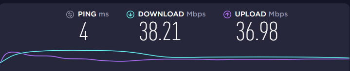 ZenMate Speed Test Without VPN
