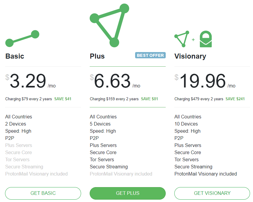 ProtonVPN Two Year Plan
