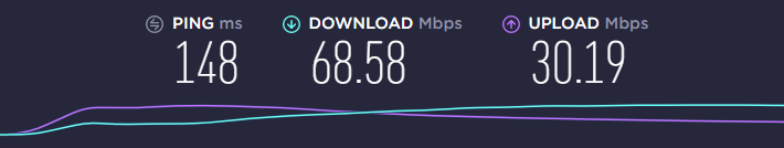 Speed test connected to a UK server