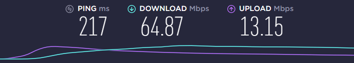 Speed test connected to a US server