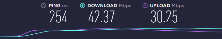 Speed test on UK server