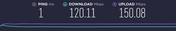 Speed test without connecting to the VPN