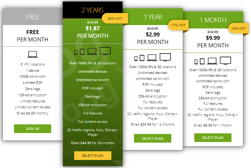 ZoogVPN updated price packages