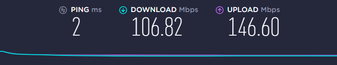 Speed test without the VPN