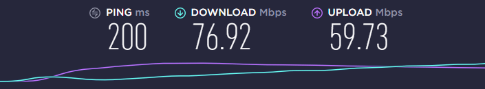 US server ExpressVPN speed test