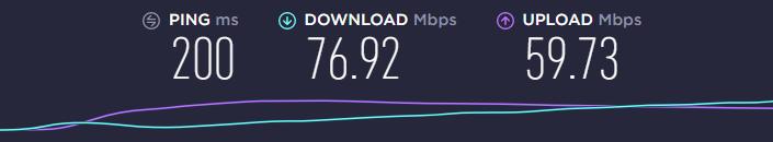 US server ExpressVPN speed test