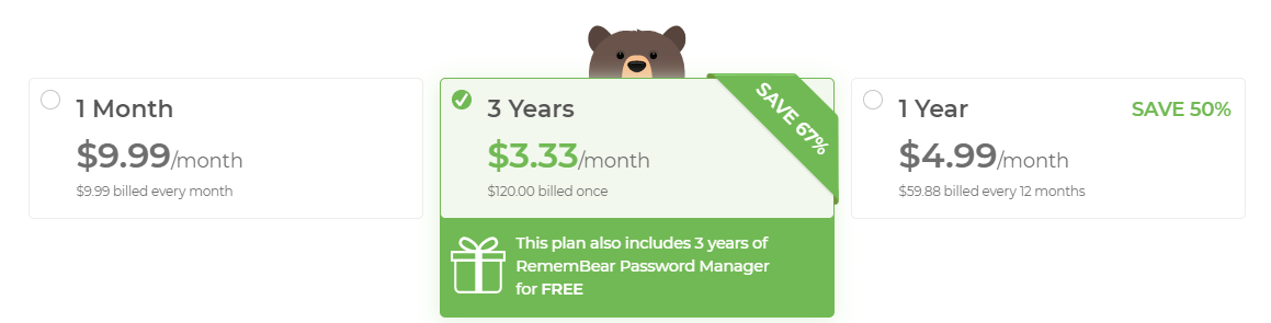 TunnelBear Unlimited plan price