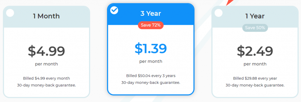 Atlas VPN prices