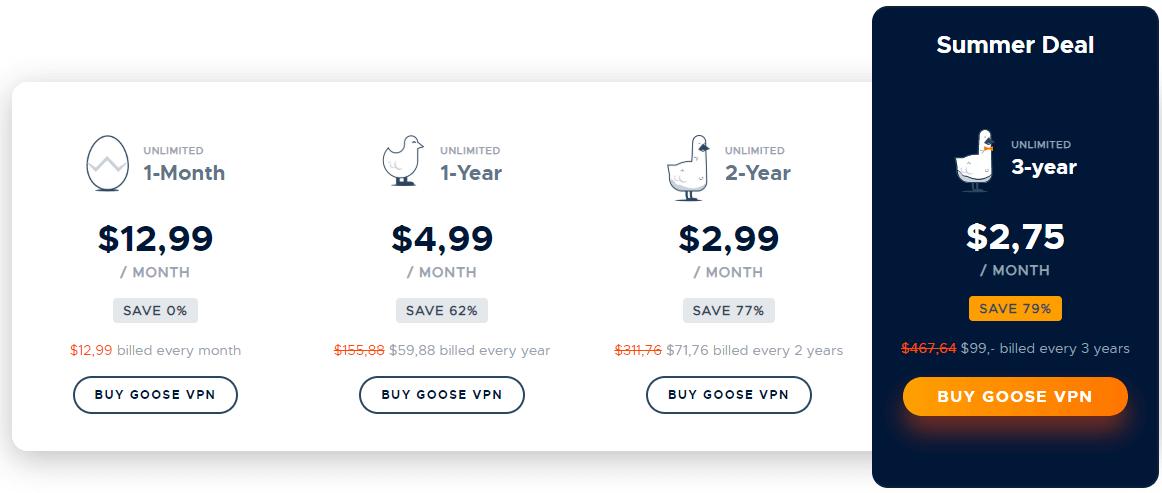 Goose VPN prices
