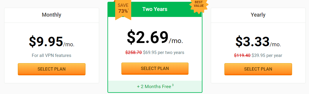 Private Internet Access VPN prices