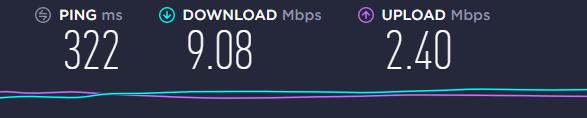 speed test CA server Goose VPN
