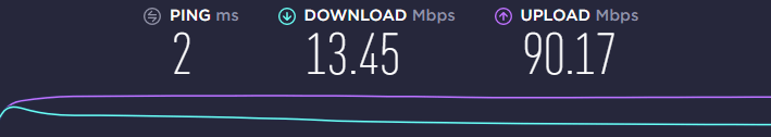 CyberGhost speed test before connecting to the VPN