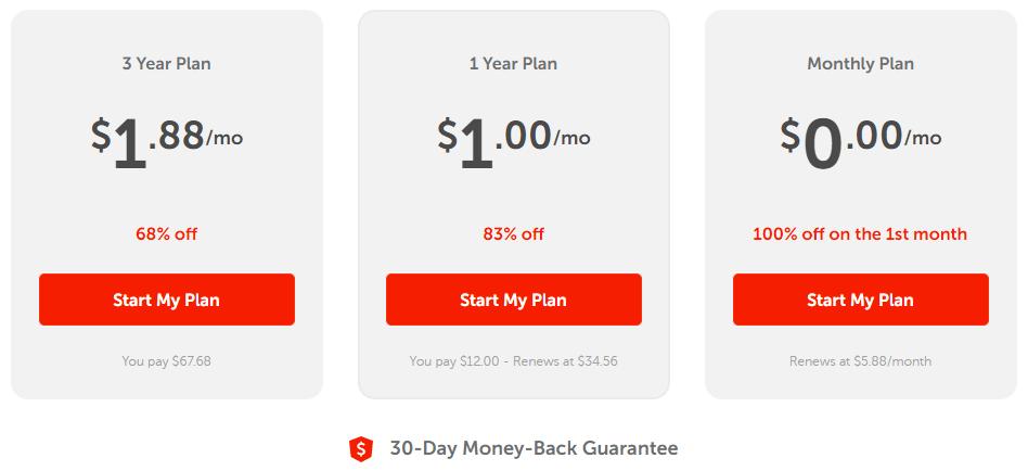 Namecheap VPN prices