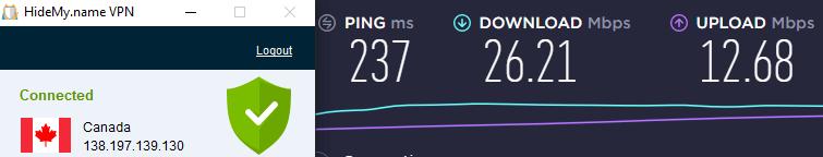 Speed test CA server