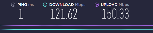 Speed test local connection without a VPN