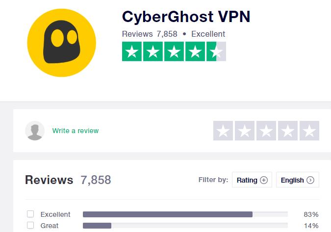 Trustpilots review on CyberGhost