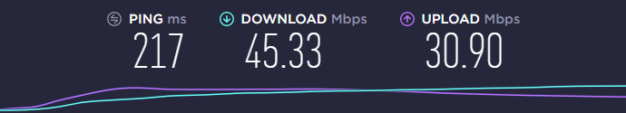PureVPN speed test US server