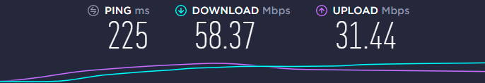 Speed test without VPN connection