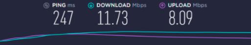 CyberGhost UK server speed test
