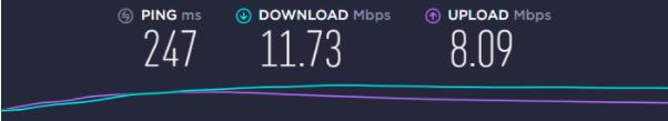 CyberGhost speeds on UK server