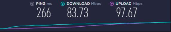 ExpressVPN UK server speed test