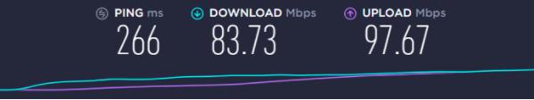 ExpressVPN speeds on UK server